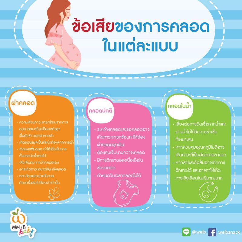 FB-Post-Birth-Compare-03-800x800